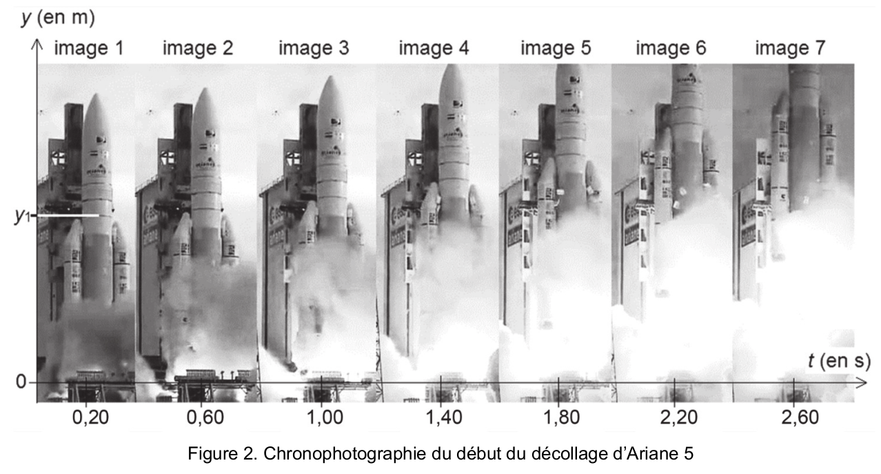 Ariane5Chronophoto.png