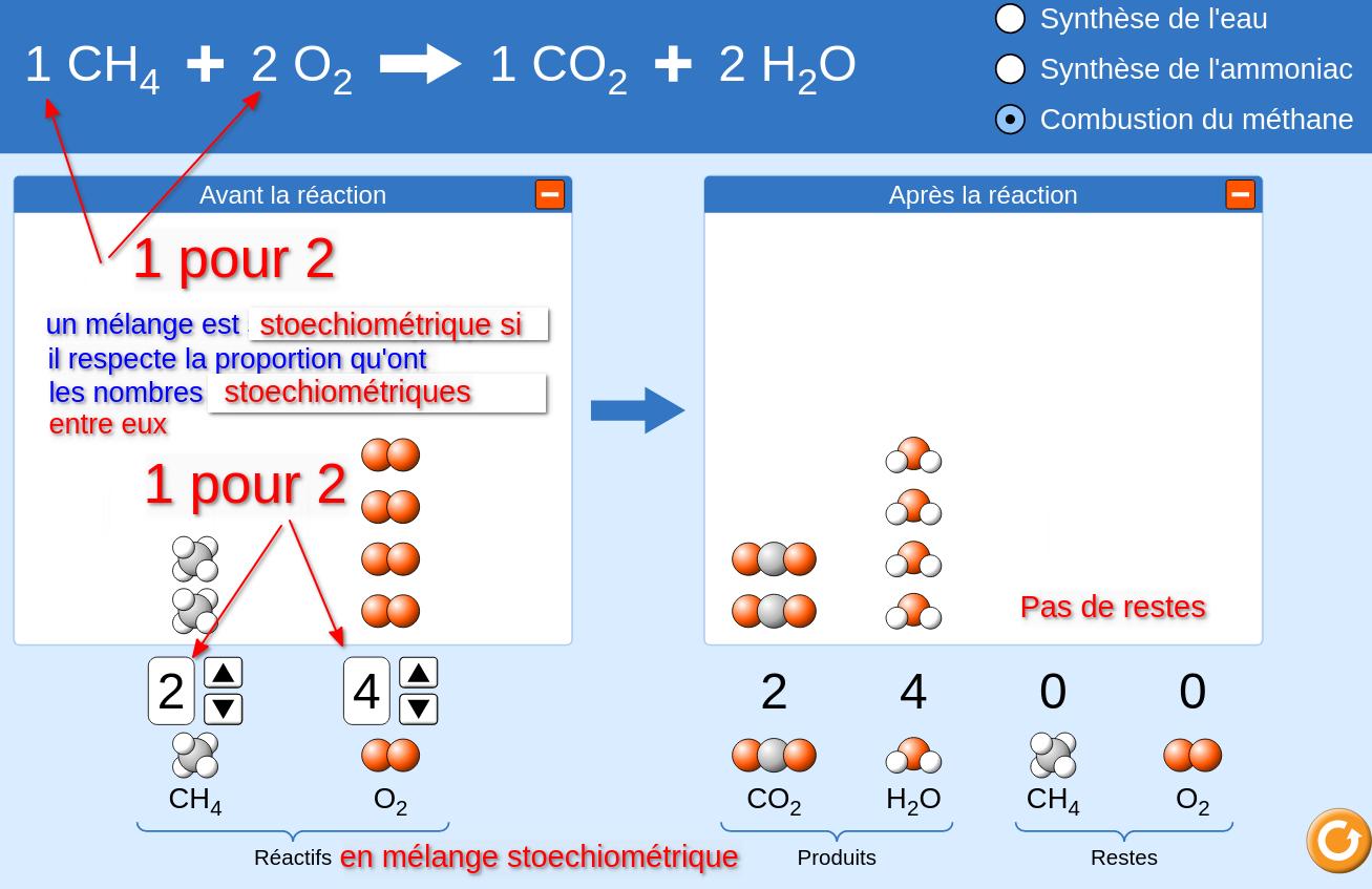 CopieEcran2mol4molCOR.png