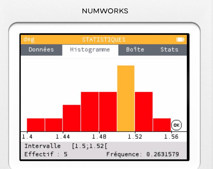 Numworks07Histo.jpg
