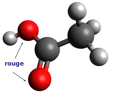 Molécule n°1 : Acide éthanoïque